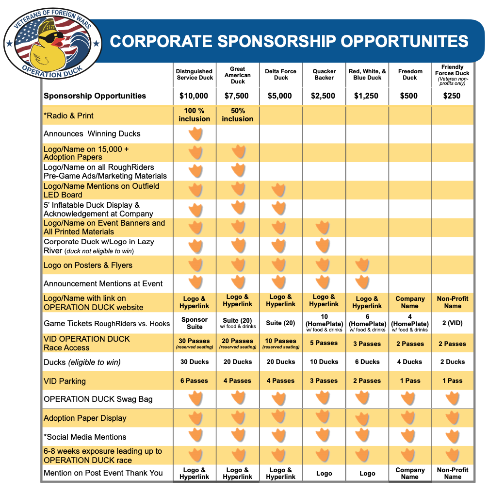 HELP SPONSOR OPERATION DUCK! Be a CHAMPION for veterans, military personnel and their families. Click here to download a Sponsorship Packet (in .pdf format).